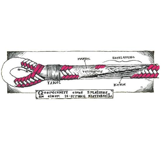 DRAYER Spleiß Handgefertigtes Seilauge auf Kletterseil